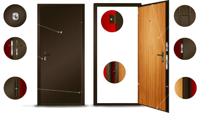 выбор лучшей металлической входной двери